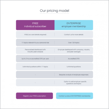 ComPeDence website pricing options