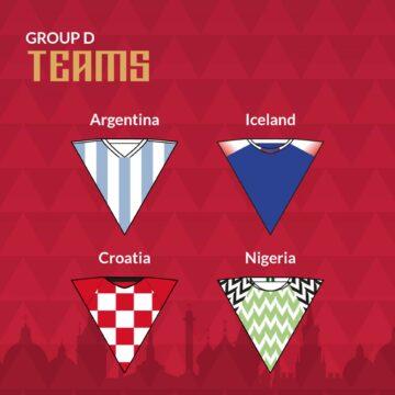 FansBet World Cup kit design