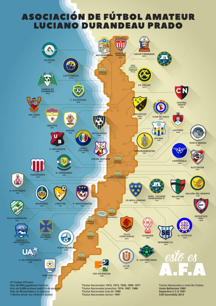 Minimalist football crest map